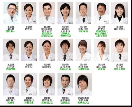 「漢方薬 誠心堂」国際中医師一覧